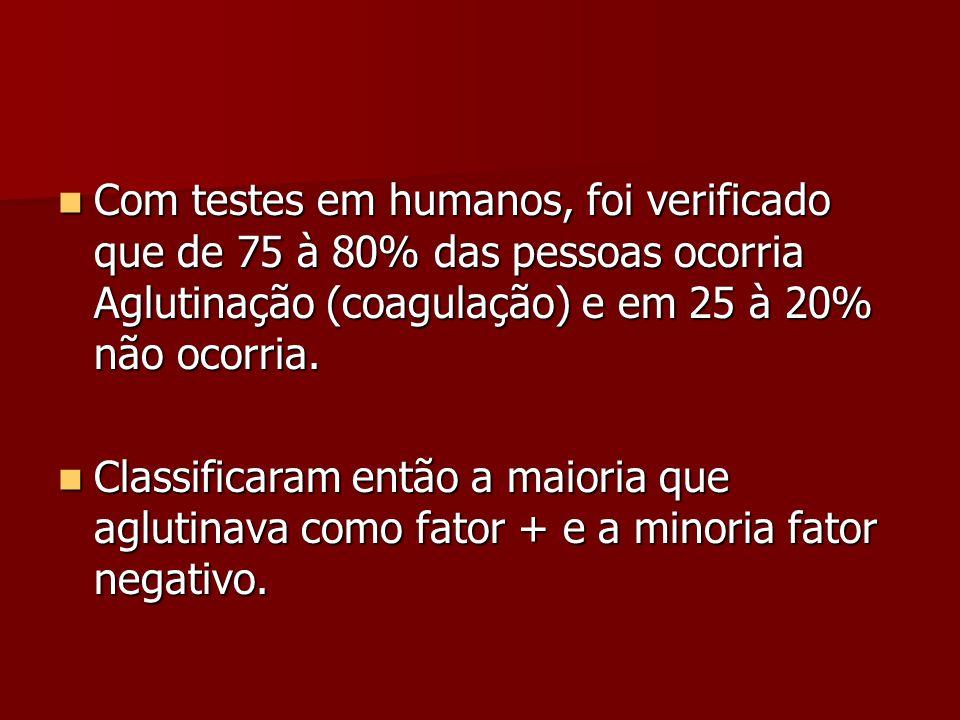 Com testes em humanos, foi verificado que de 75 à 80% das pessoas ocorria Aglutinação (coagulação) e em 25 à 20% não ocorria. Com testes em humanos, f