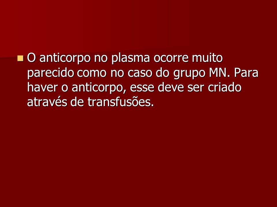O anticorpo no plasma ocorre muito parecido como no caso do grupo MN. Para haver o anticorpo, esse deve ser criado através de transfusões. O anticorpo