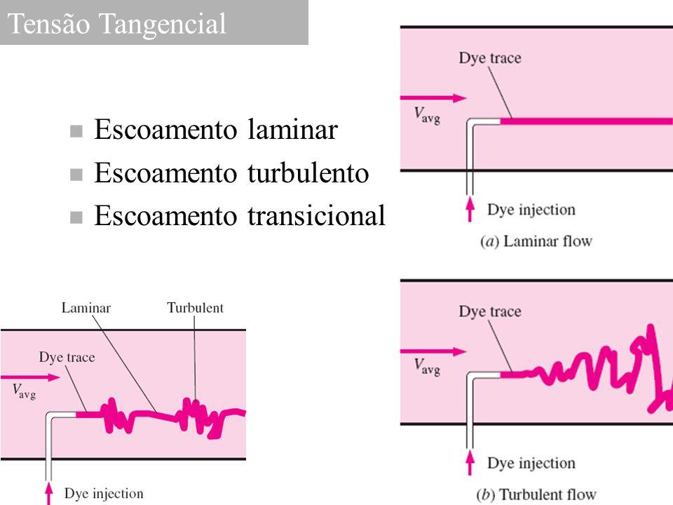 Tensão Tangencial n Escoamento laminar n Escoamento turbulento n Escoamento transicional