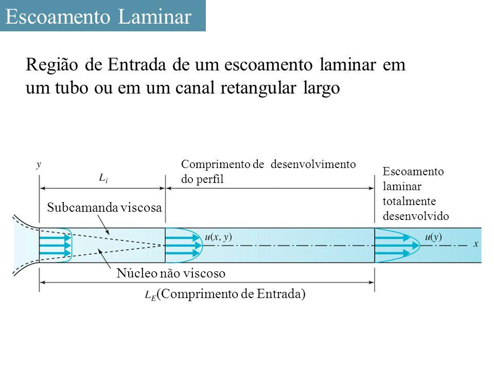 Região de Entrada de um escoamento laminar em um tubo ou em um canal retangular largo Comprimento de desenvolvimento do perfil Subcamanda viscosa Esco