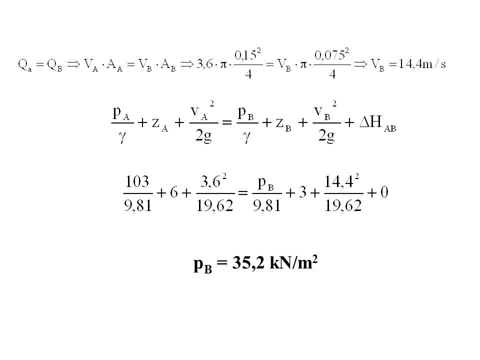 p B = 35,2 kN/m 2