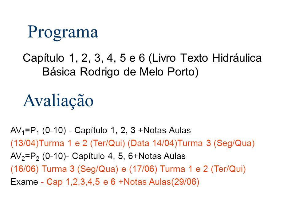 Programa Capítulo 1, 2, 3, 4, 5 e 6 (Livro Texto Hidráulica Básica Rodrigo de Melo Porto) Avaliação AV 1 =P 1 (0-10) - Capítulo 1, 2, 3 +Notas Aulas (