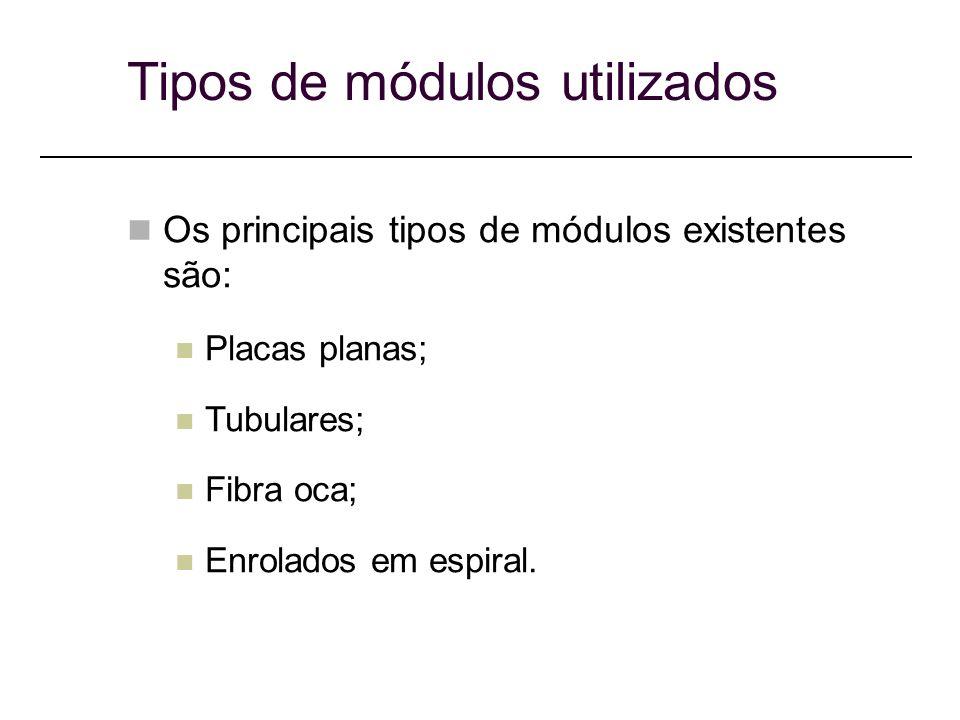Tipos de módulos utilizados Os principais tipos de módulos existentes são: Placas planas; Tubulares; Fibra oca; Enrolados em espiral.