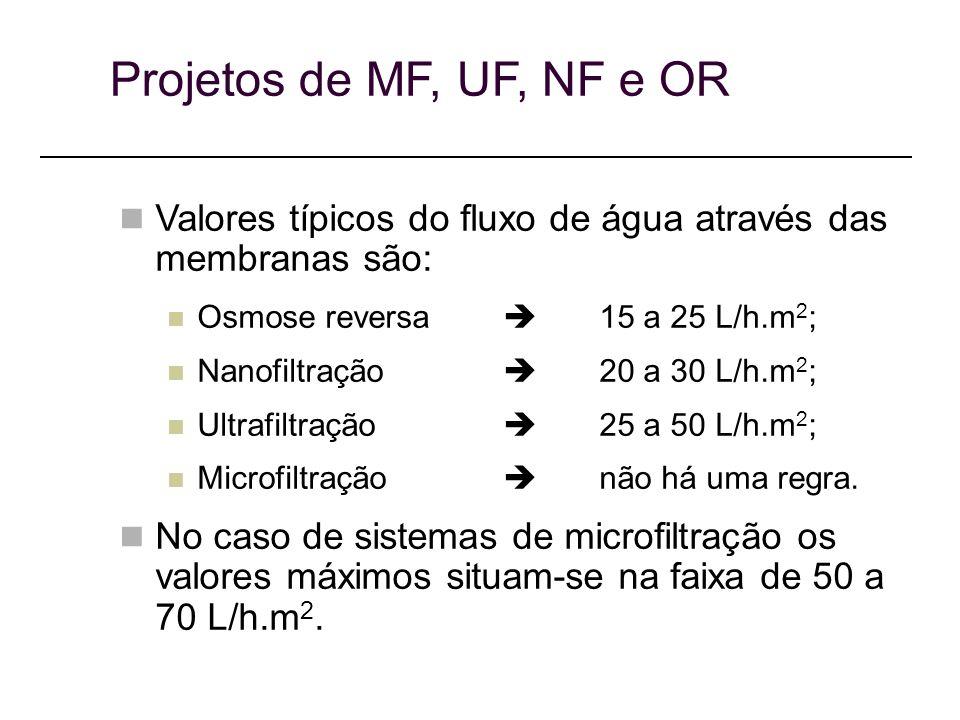 Projetos de MF, UF, NF e OR Valores típicos do fluxo de água através das membranas são: Osmose reversa  15 a 25 L/h.m 2 ; Nanofiltração  20 a 30 L/h.m 2 ; Ultrafiltração  25 a 50 L/h.m 2 ; Microfiltração  não há uma regra.