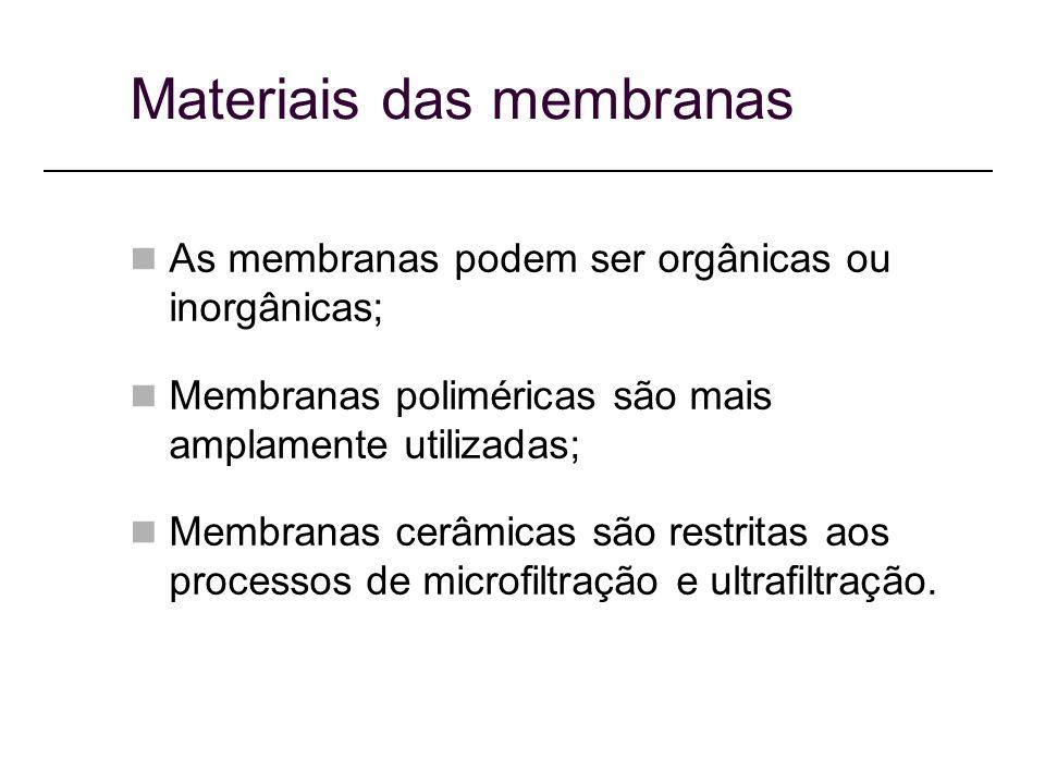Materiais das membranas As membranas podem ser orgânicas ou inorgânicas; Membranas poliméricas são mais amplamente utilizadas; Membranas cerâmicas são restritas aos processos de microfiltração e ultrafiltração.