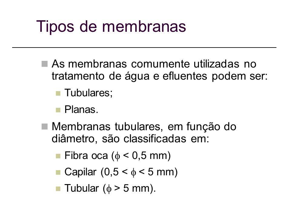 Tipos de membranas As membranas comumente utilizadas no tratamento de água e efluentes podem ser: Tubulares; Planas.
