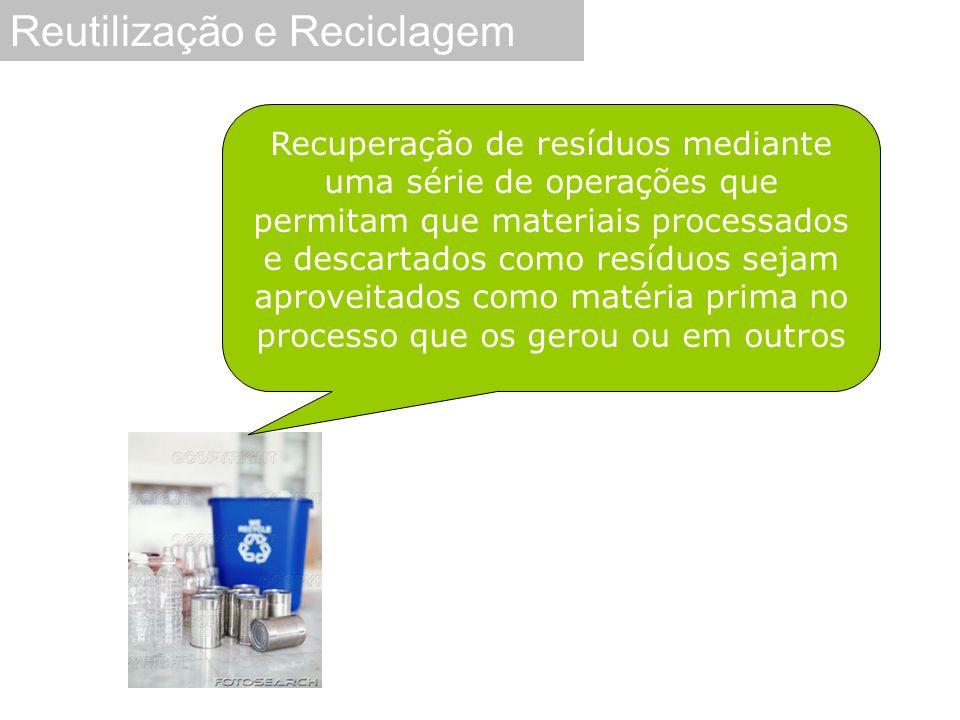 Recuperação de resíduos mediante uma série de operações que permitam que materiais processados e descartados como resíduos sejam aproveitados como matéria prima no processo que os gerou ou em outros Reutilização e Reciclagem