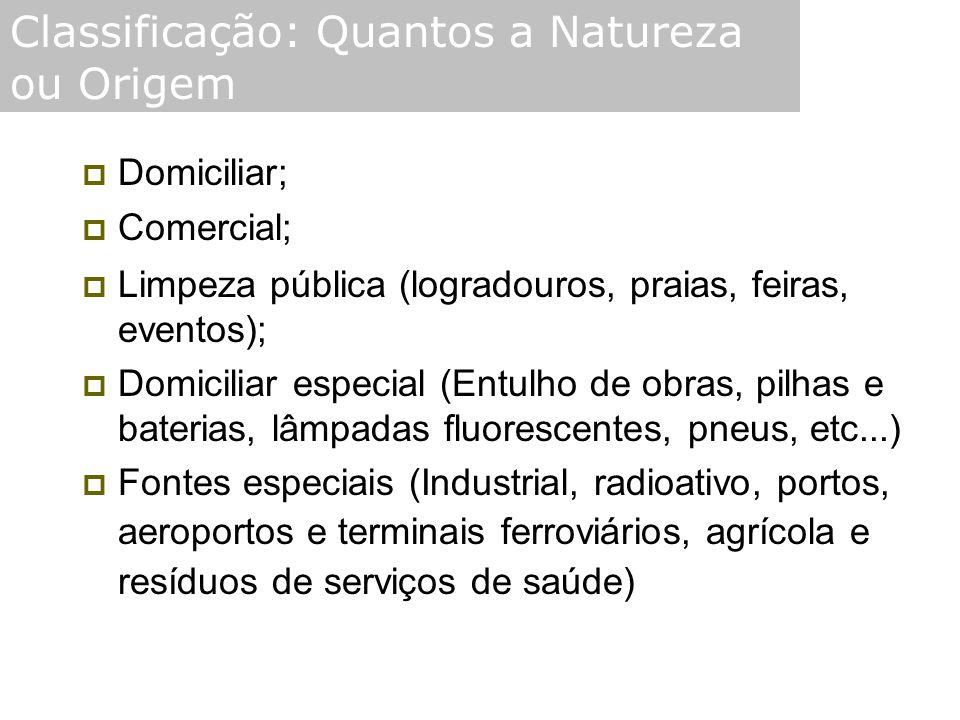  Domiciliar;  Comercial;  Limpeza pública (logradouros, praias, feiras, eventos);  Domiciliar especial (Entulho de obras, pilhas e baterias, lâmpa