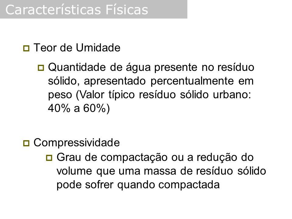  Teor de Umidade  Quantidade de água presente no resíduo sólido, apresentado percentualmente em peso (Valor típico resíduo sólido urbano: 40% a 60%)