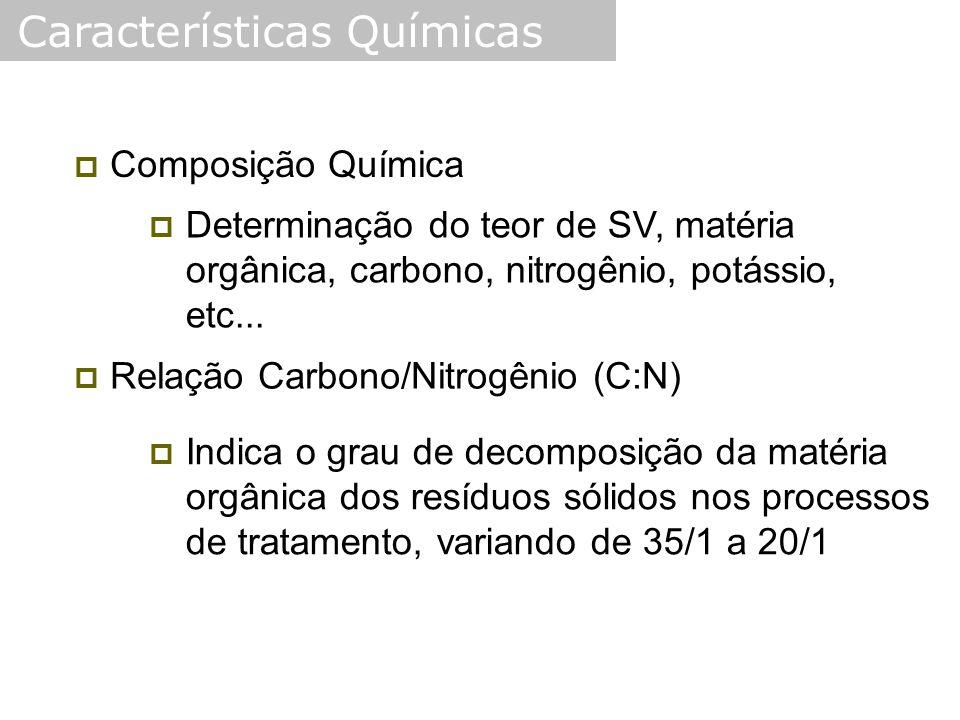  Composição Química  Determinação do teor de SV, matéria orgânica, carbono, nitrogênio, potássio, etc...  Relação Carbono/Nitrogênio (C:N)  Indica