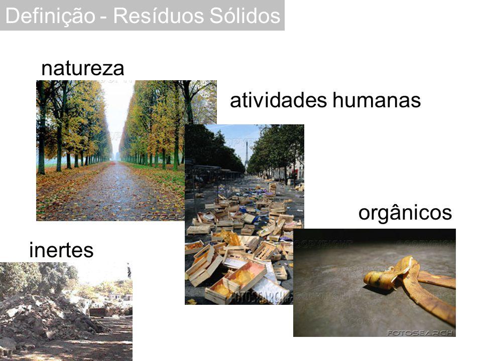 Definição - Resíduos Sólidos atividades humanas natureza orgânicos inertes