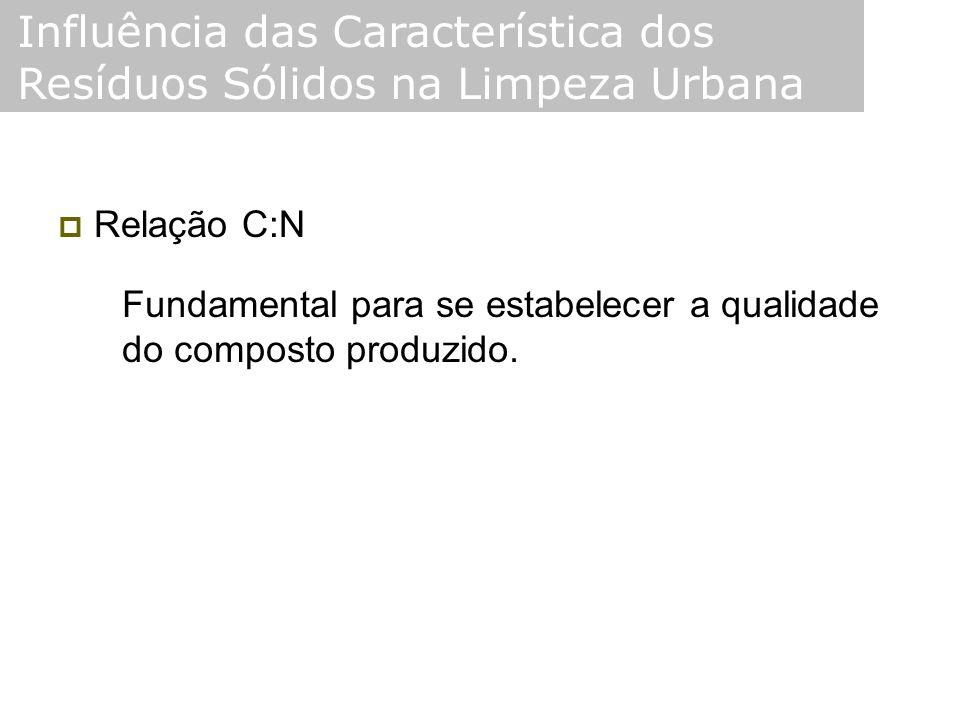  Relação C:N Fundamental para se estabelecer a qualidade do composto produzido.