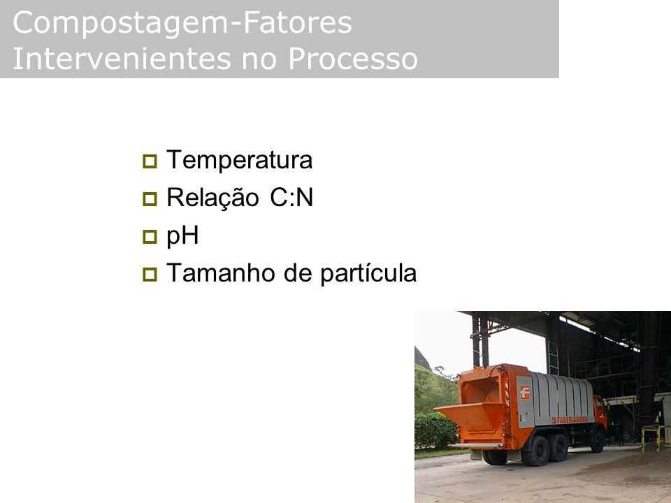  Temperatura  Relação C:N  pH  Tamanho de partícula Compostagem-Fatores Intervenientes no Processo
