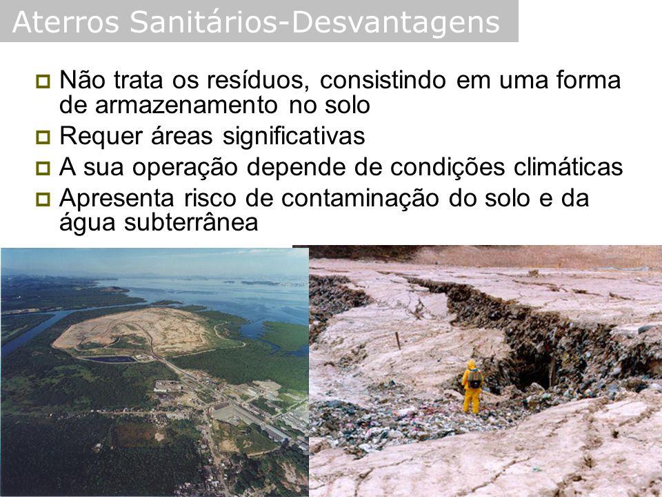  Não trata os resíduos, consistindo em uma forma de armazenamento no solo  Requer áreas significativas  A sua operação depende de condições climáticas  Apresenta risco de contaminação do solo e da água subterrânea Aterros Sanitários-Desvantagens