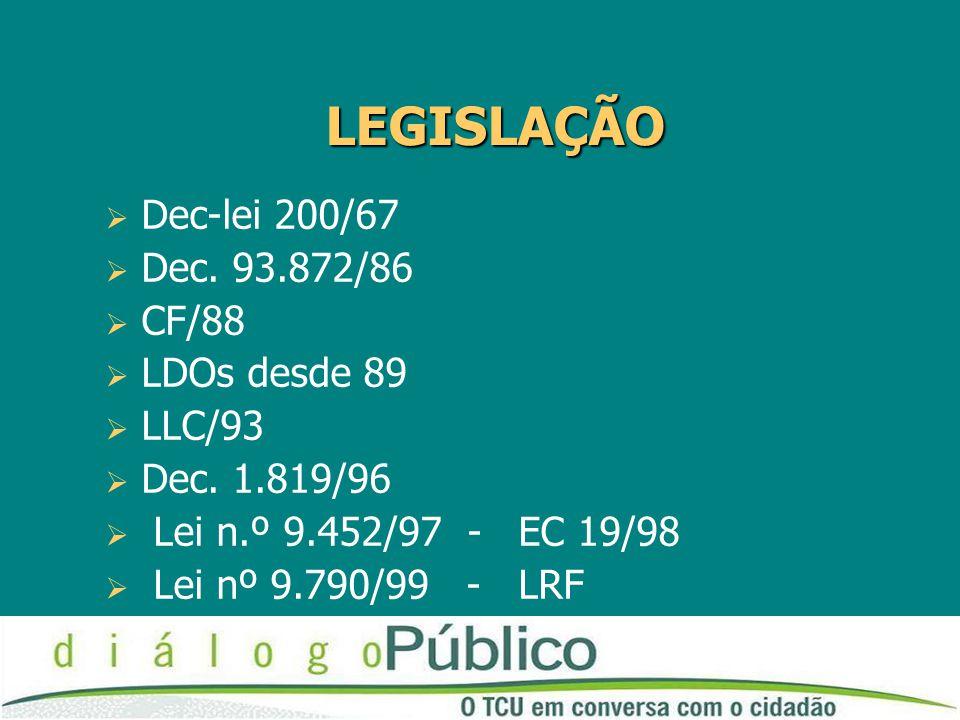 LEGISLAÇÃO  Dec-lei 200/67  Dec. 93.872/86  CF/88  LDOs desde 89  LLC/93  Dec. 1.819/96  Lei n.º 9.452/97 - EC 19/98  Lei nº 9.790/99 - LRF