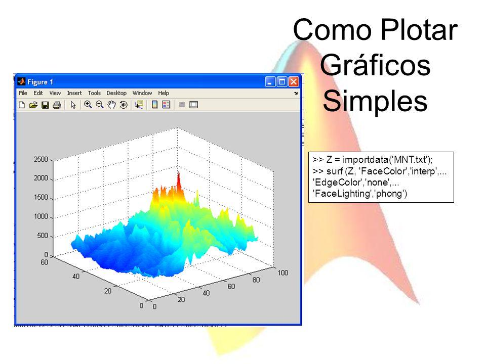 Como Plotar Gráficos Simples 2D(plot, fplot, ezplot, ezpolar, ezcontour, ezcontourf, hist, bar, normplot) 3D(ezplot3, ezsurf, ezsurfc) >> Z = importda