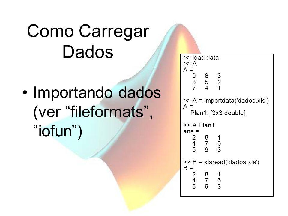 Operações de Matrizes Relacionais (, =,==,~=) Lógicas (&, |, ~, xor) Funções matemáticas (sin,csch, exp, log, log10, abs) Funções matriciais(sqrtm,expm) >> A<=B ans = 0 1 0 1 1 0 1 0 1 >> ~(A>B) ans = 0 1 0 1 1 0 1 0 1 >> exp(A) ans = 1.0e+003 * 2.9810 0.0027 0.4034 0.0201 0.1484 1.0966 0.0546 8.1031 0.0074 >> expm(A) ans = 1.0e+006 * 1.0898 1.0896 1.0897 1.0896 1.0897 1.0897