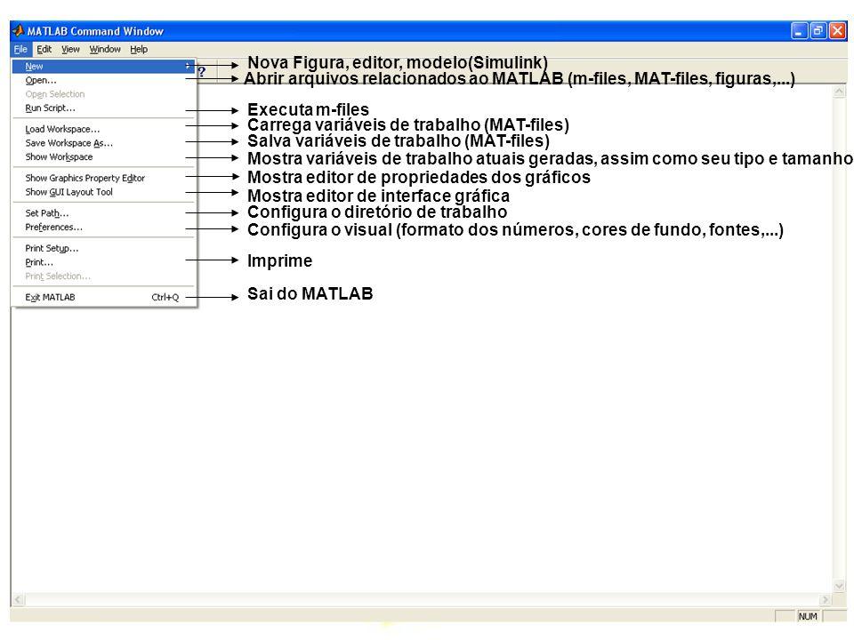 Nova Figura, editor, modelo(Simulink) Abrir arquivos relacionados ao MATLAB (m-files, MAT-files, figuras,...) Executa m-files Carrega variáveis de tra