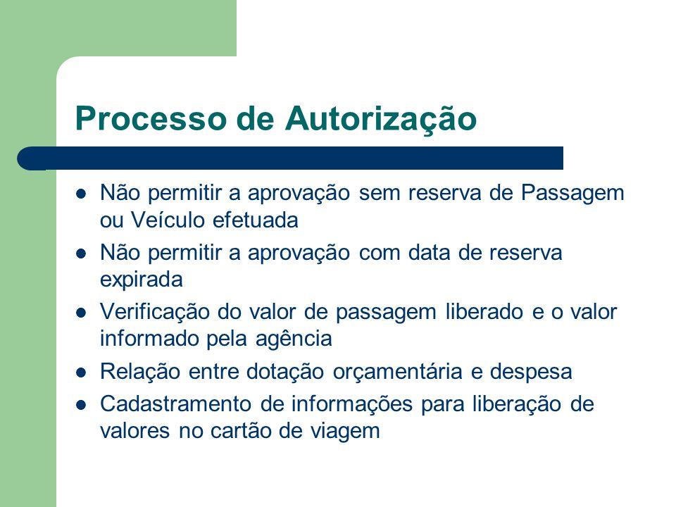Processo de Autorização Não permitir a aprovação sem reserva de Passagem ou Veículo efetuada Não permitir a aprovação com data de reserva expirada Ver