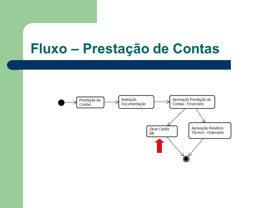Fluxo – Prestação de Contas