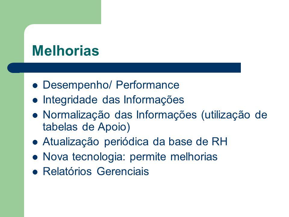 Melhorias Desempenho/ Performance Integridade das Informações Normalização das Informações (utilização de tabelas de Apoio) Atualização periódica da b