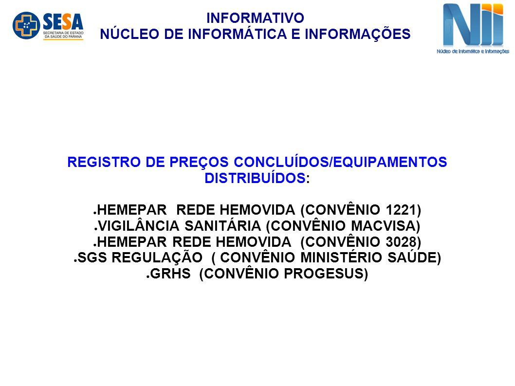 REGISTRO DE PREÇOS CONCLUÍDOS/EQUIPAMENTOS DISTRIBUÍDOS: ● HEMEPAR REDE HEMOVIDA (CONVÊNIO 1221) ● VIGILÂNCIA SANITÁRIA (CONVÊNIO MACVISA) ● HEMEPAR REDE HEMOVIDA (CONVÊNIO 3028) ● SGS REGULAÇÃO ( CONVÊNIO MINISTÉRIO SAÚDE) ● GRHS (CONVÊNIO PROGESUS) INFORMATIVO NÚCLEO DE INFORMÁTICA E INFORMAÇÕES