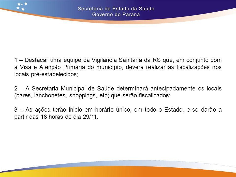 1 – Destacar uma equipe da Vigilância Sanitária da RS que, em conjunto com a Visa e Atenção Primária do município, deverá realizar as fiscalizações no
