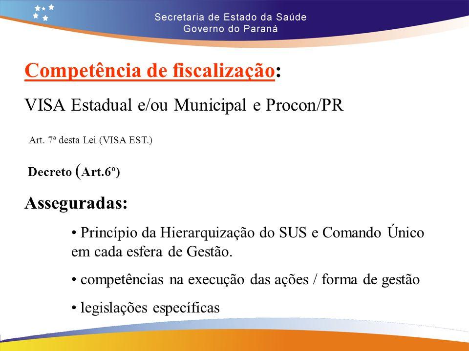 Competência de fiscalização: VISA Estadual e/ou Municipal e Procon/PR Art. 7ª desta Lei (VISA EST.) Decreto ( Art.6º) Asseguradas: Princípio da Hierar