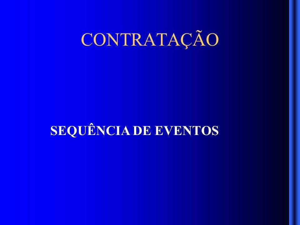 CONTRATAÇÃO SEQUÊNCIA DE EVENTOS