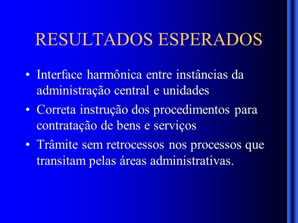 DISPENSA DE LICITAÇÃO Acima de 8.000,00 Art 34 Incisos III a XXI Lei 15.60807 2- Definir o objeto (bem ou serviço) –Descritivo –Unidade –Quantidade –Prazo de entrega –Local de entrega –Entrega total/parcelada - Prazos de validade –Garantia - Assistência Técnica –Treinamento - Montagem/instalação