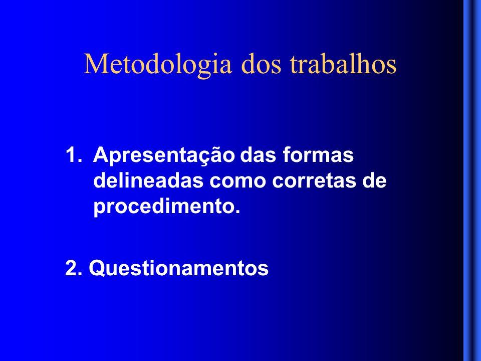 Metodologia dos trabalhos 1.Apresentação das formas delineadas como corretas de procedimento.