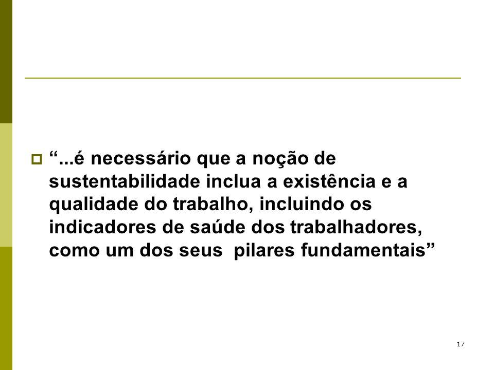 """17  """"...é necessário que a noção de sustentabilidade inclua a existência e a qualidade do trabalho, incluindo os indicadores de saúde dos trabalhador"""