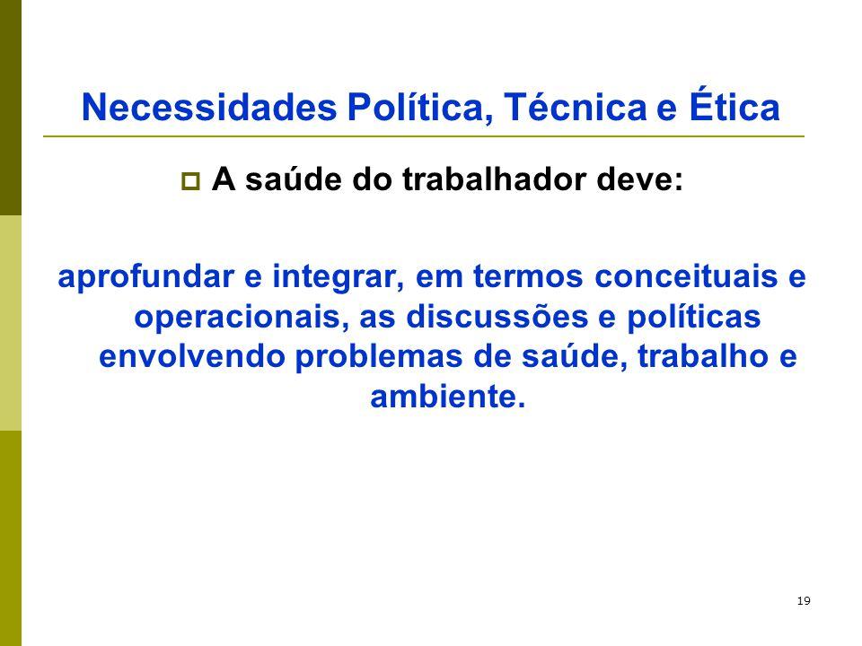 19 Necessidades Política, Técnica e Ética  A saúde do trabalhador deve: aprofundar e integrar, em termos conceituais e operacionais, as discussões e
