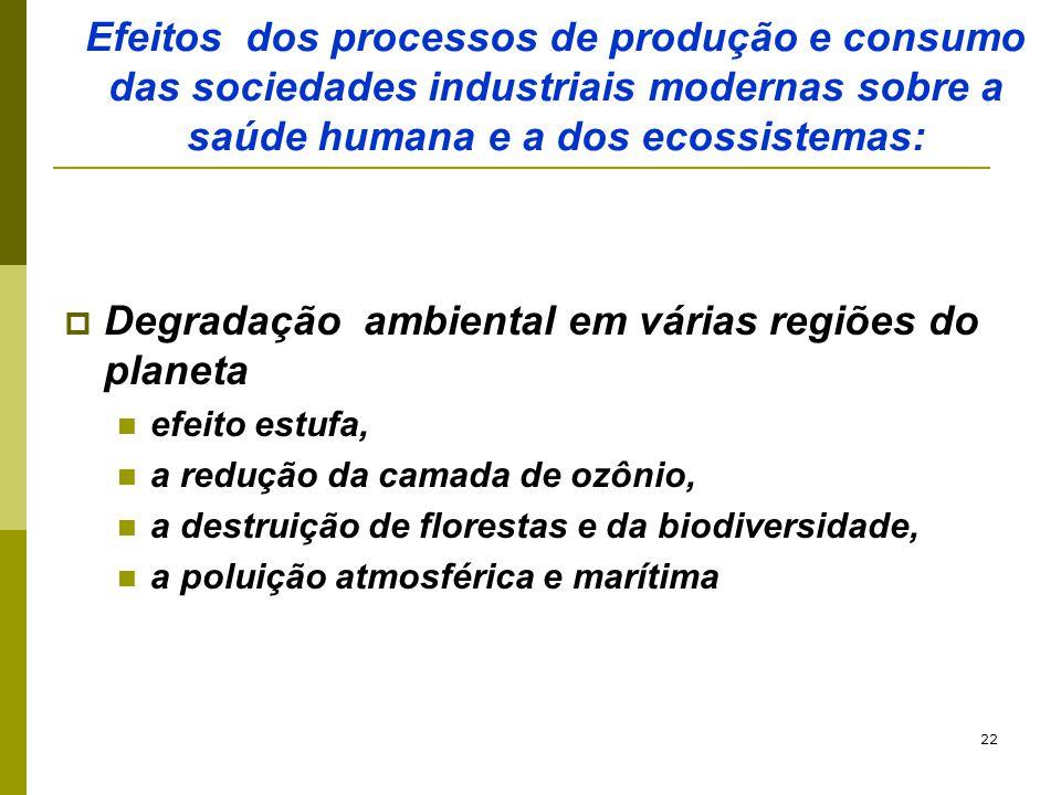 22 Efeitos dos processos de produção e consumo das sociedades industriais modernas sobre a saúde humana e a dos ecossistemas:  Degradação ambiental e