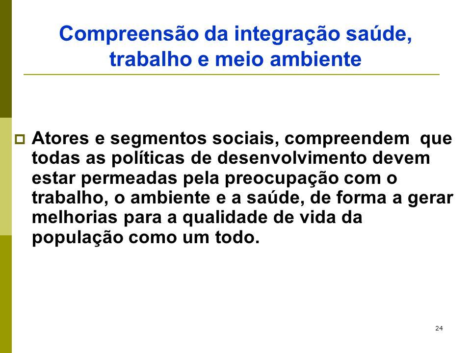 24 Compreensão da integração saúde, trabalho e meio ambiente  Atores e segmentos sociais, compreendem que todas as políticas de desenvolvimento devem