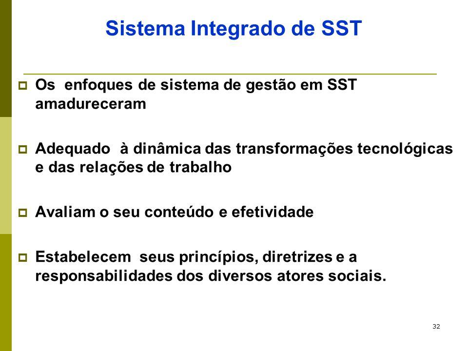 32 Sistema Integrado de SST  Os enfoques de sistema de gestão em SST amadureceram  Adequado à dinâmica das transformações tecnológicas e das relaçõe