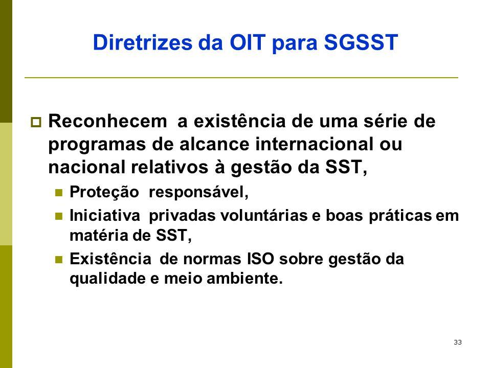 33 Diretrizes da OIT para SGSST  Reconhecem a existência de uma série de programas de alcance internacional ou nacional relativos à gestão da SST, Pr