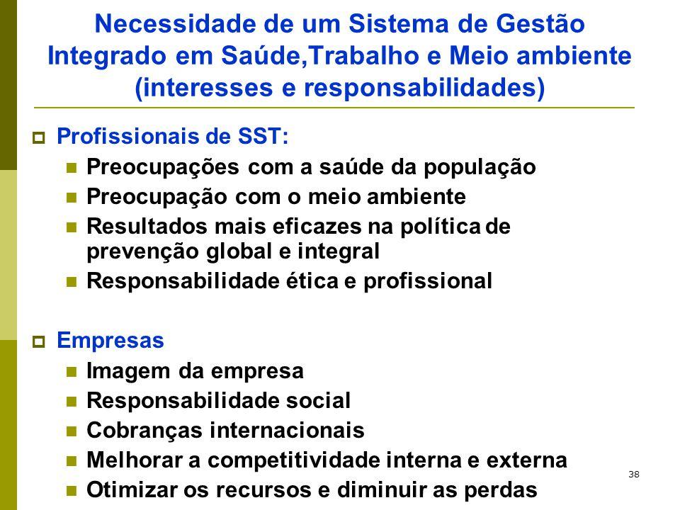 38 Necessidade de um Sistema de Gestão Integrado em Saúde,Trabalho e Meio ambiente (interesses e responsabilidades)  Profissionais de SST: Preocupaçõ