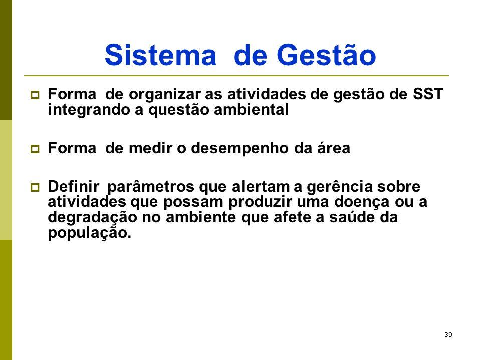 39 Sistema de Gestão  Forma de organizar as atividades de gestão de SST integrando a questão ambiental  Forma de medir o desempenho da área  Defini