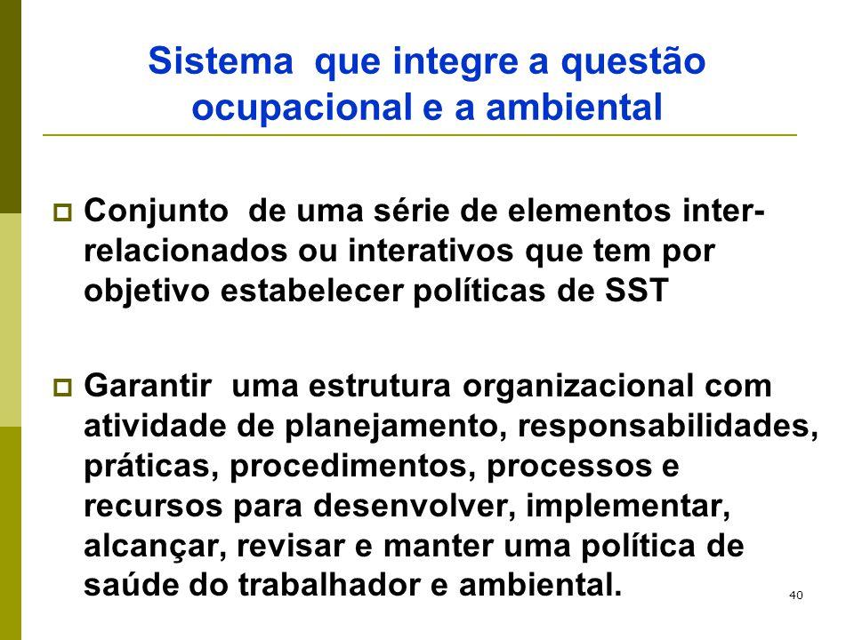 40 Sistema que integre a questão ocupacional e a ambiental  Conjunto de uma série de elementos inter- relacionados ou interativos que tem por objetiv