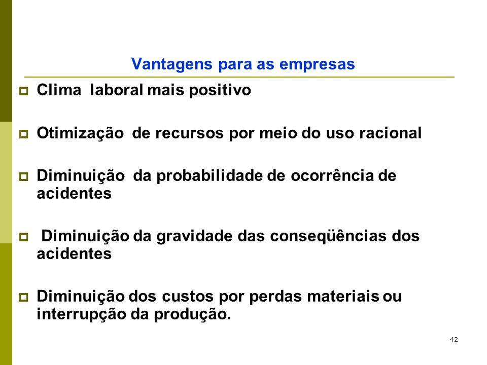 42 Vantagens para as empresas  Clima laboral mais positivo  Otimização de recursos por meio do uso racional  Diminuição da probabilidade de ocorrên