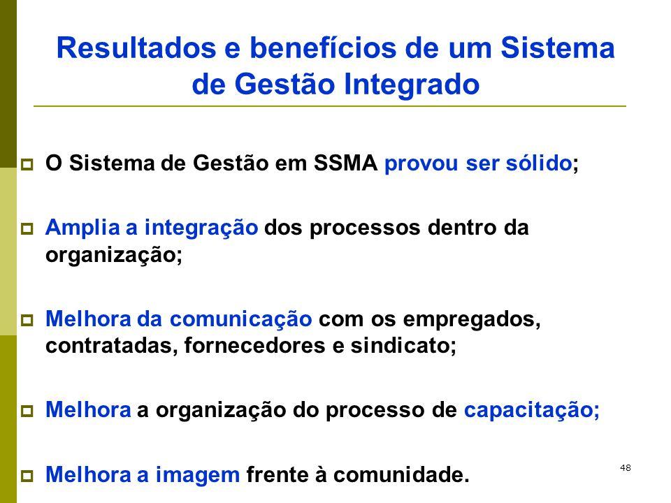 48 Resultados e benefícios de um Sistema de Gestão Integrado  O Sistema de Gestão em SSMA provou ser sólido;  Amplia a integração dos processos dent