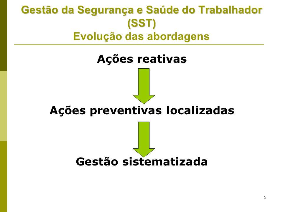 5 Gestão da Segurança e Saúde do Trabalhador (SST) Gestão da Segurança e Saúde do Trabalhador (SST) Evolução das abordagens Ações reativas Ações preve