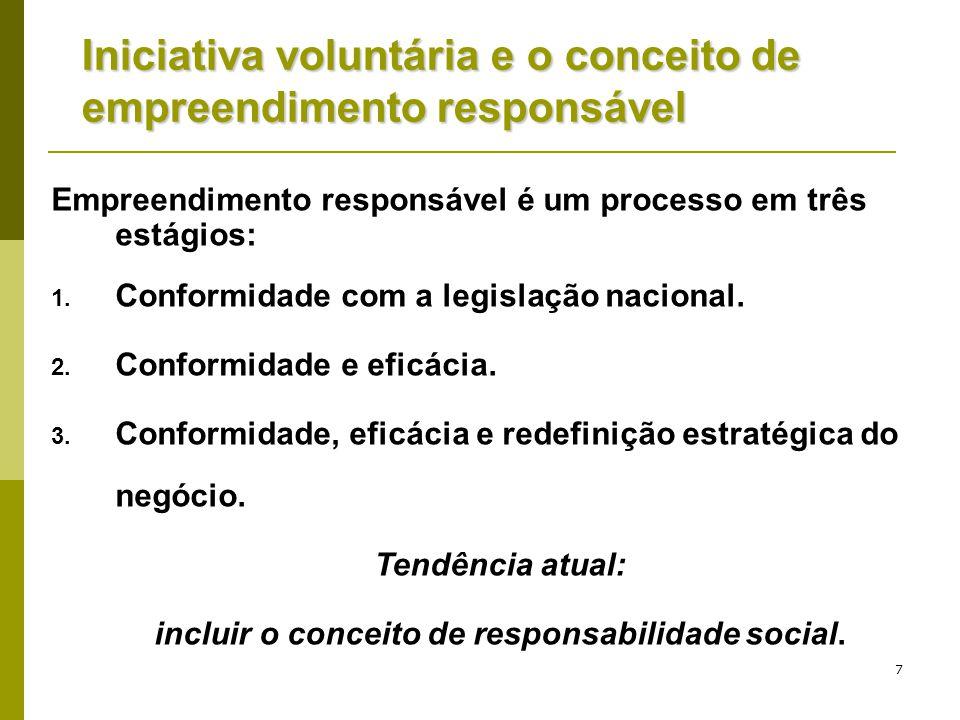 7 Iniciativa voluntária e o conceito de empreendimento responsável Empreendimento responsável é um processo em três estágios: 1. Conformidade com a le