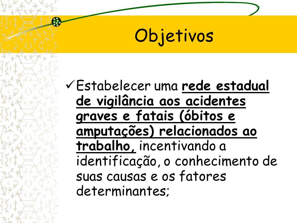 Objetivos Estabelecer uma rede estadual de vigilância aos acidentes graves e fatais (óbitos e amputações) relacionados ao trabalho, incentivando a ide