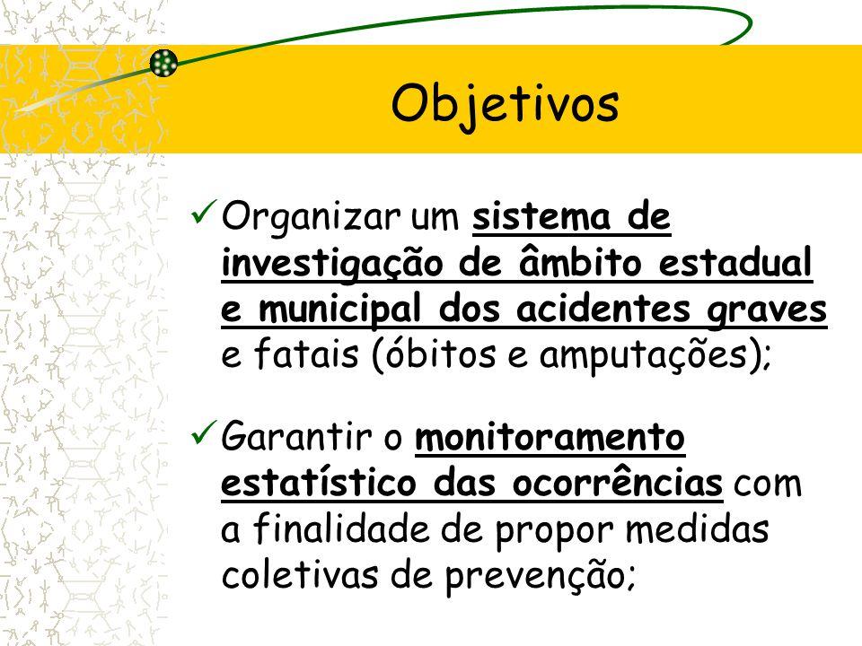 Organizar um sistema de investigação de âmbito estadual e municipal dos acidentes graves e fatais (óbitos e amputações); Garantir o monitoramento esta