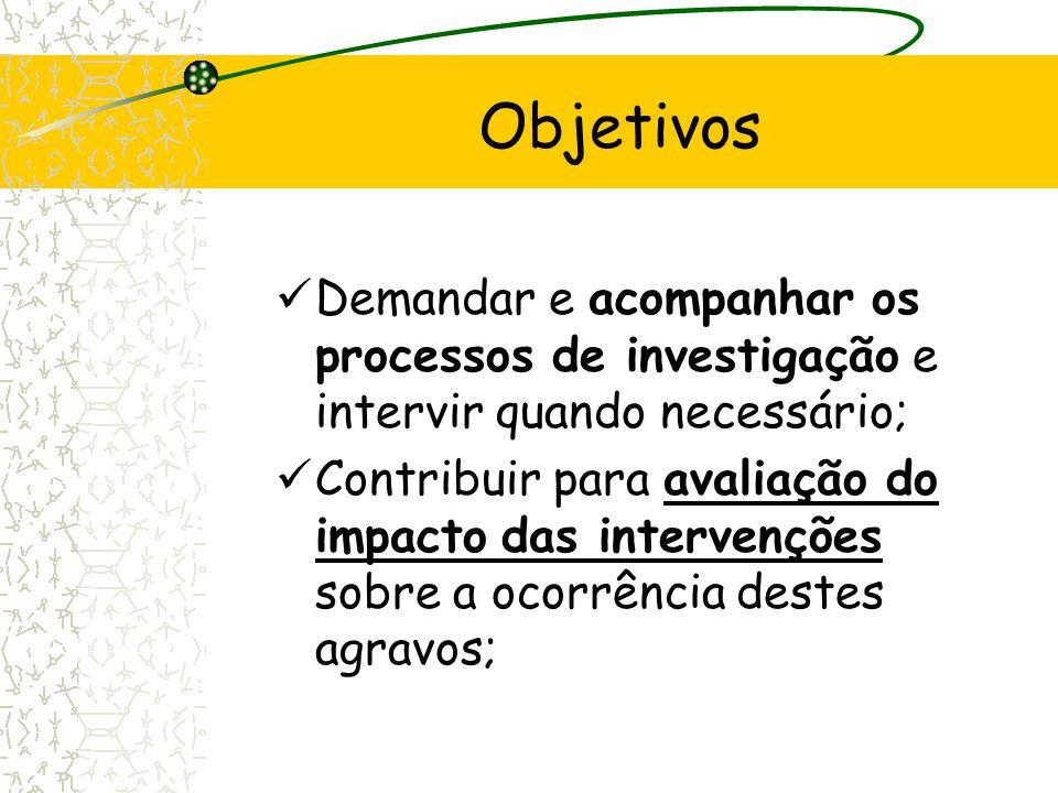 Demandar e acompanhar os processos de investigação e intervir quando necessário; Contribuir para avaliação do impacto das intervenções sobre a ocorrên