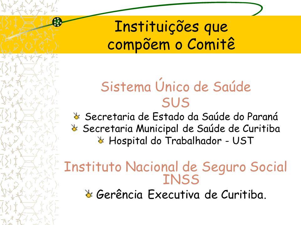 Instituições que compõem o Comitê Sistema Único de Saúde SUS Secretaria de Estado da Saúde do Paraná Secretaria Municipal de Saúde de Curitiba Hospita