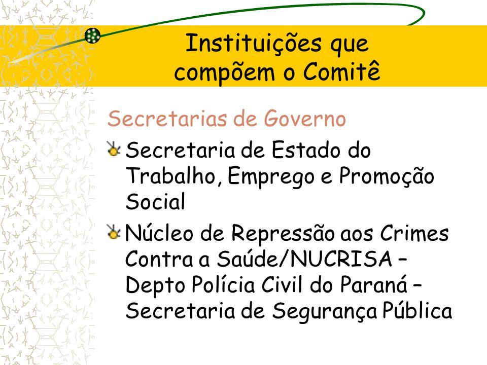 Secretarias de Governo Secretaria de Estado do Trabalho, Emprego e Promoção Social Núcleo de Repressão aos Crimes Contra a Saúde/NUCRISA – Depto Políc