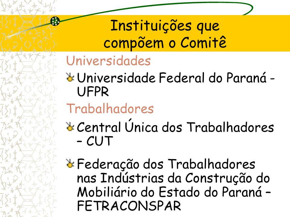 Universidades Universidade Federal do Paraná - UFPR Trabalhadores Central Única dos Trabalhadores – CUT Federação dos Trabalhadores nas Indústrias da